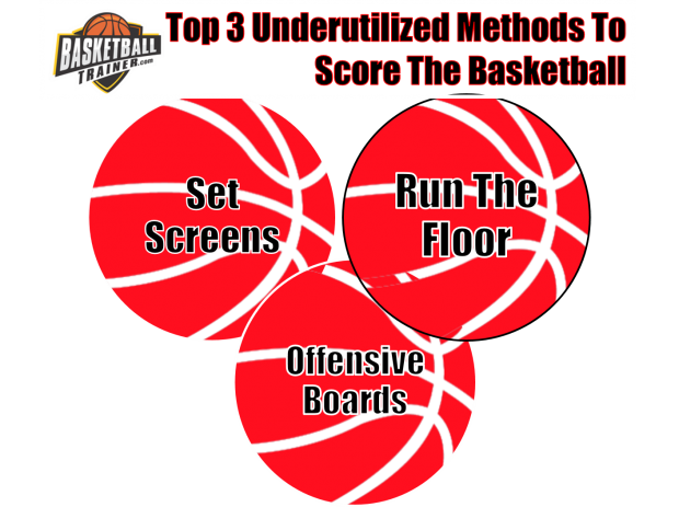 3 Underutilized Methods of Scoring The Basketball