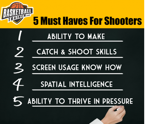 Basketball Shooting Must Haves