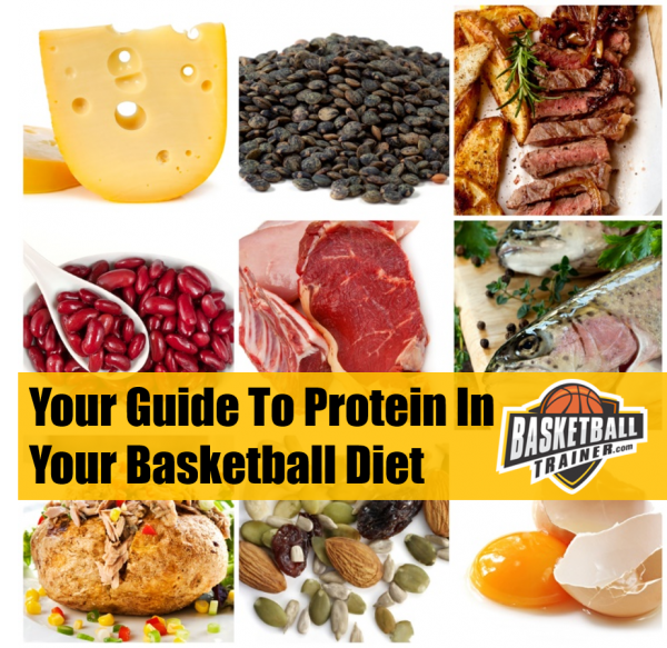 Best Protein For Basketball Players