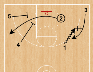 Dribble Pitch Offense